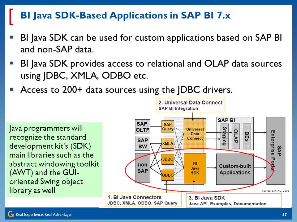 BI Java SDK-Based Applications in SAP BI 7.x