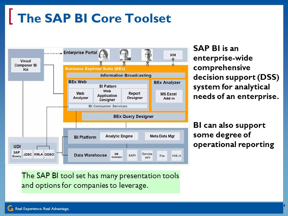 The SAP BI Core Toolset SAP BI is an enterprise-wide comprehensive decision support (DSS) system for analytical needs of an enterprise.