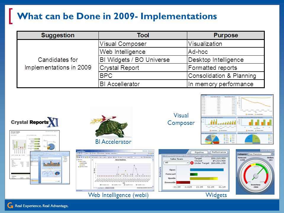 What can be Done in 2009- Implementations