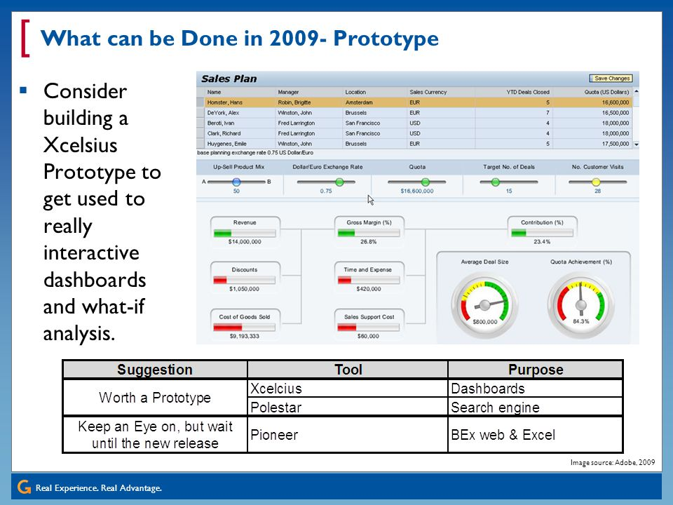 What can be Done in 2009- Prototype
