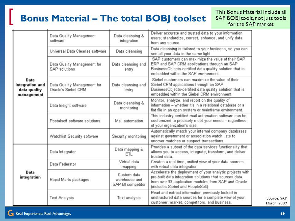 Bonus Material – The total BOBJ toolset