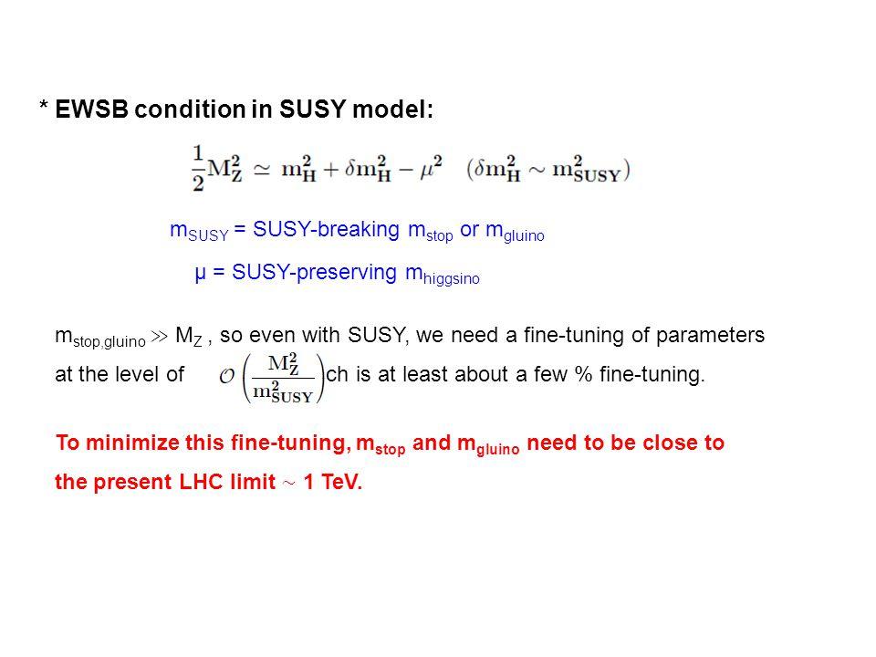 * EWSB condition in SUSY model: