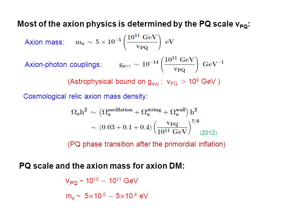 Most of the axion physics is determined by the PQ scale vPQ: