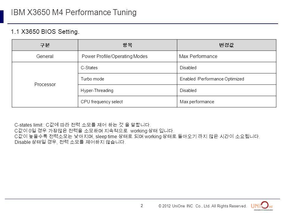 IBM X3650 M4 Performance Tuning