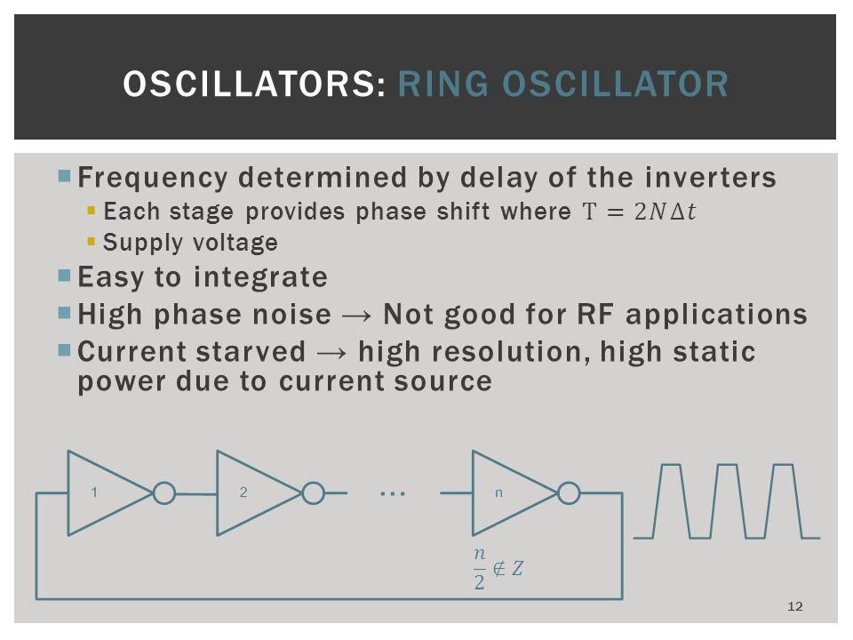 OSCILLATORS: Ring oscillator