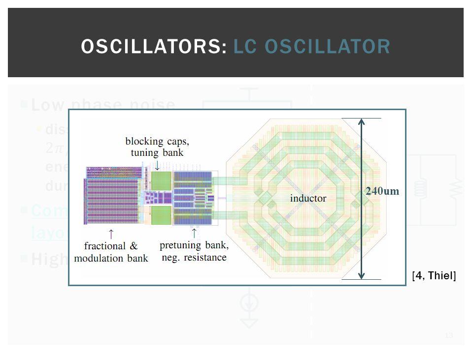 OSCILLATORS: Lc oscillator