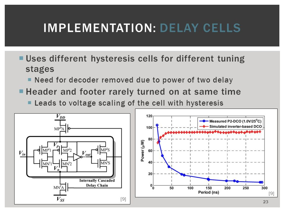 Implementation: DELAY CELLS