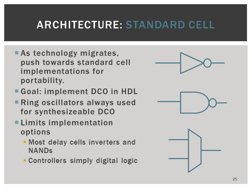 Architecture: STANDARD CELL