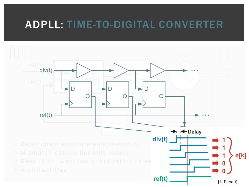 ADPLL: Time-to-digital converter