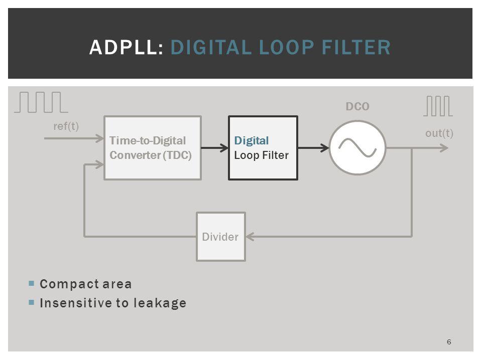 ADPLL: DIGITAL LOOP FILTER