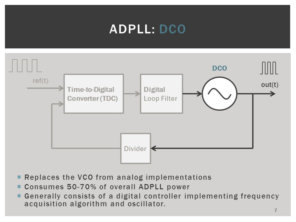 ADPLL: DCO Replaces the VCO from analog implementations