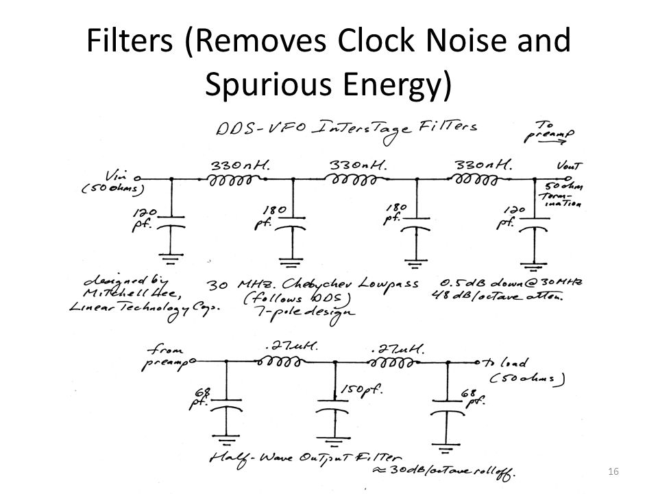 Filters (Removes Clock Noise and Spurious Energy)