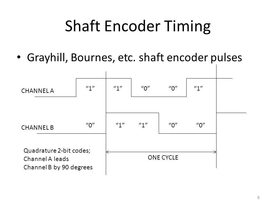 Shaft Encoder Timing Grayhill, Bournes, etc. shaft encoder pulses 1