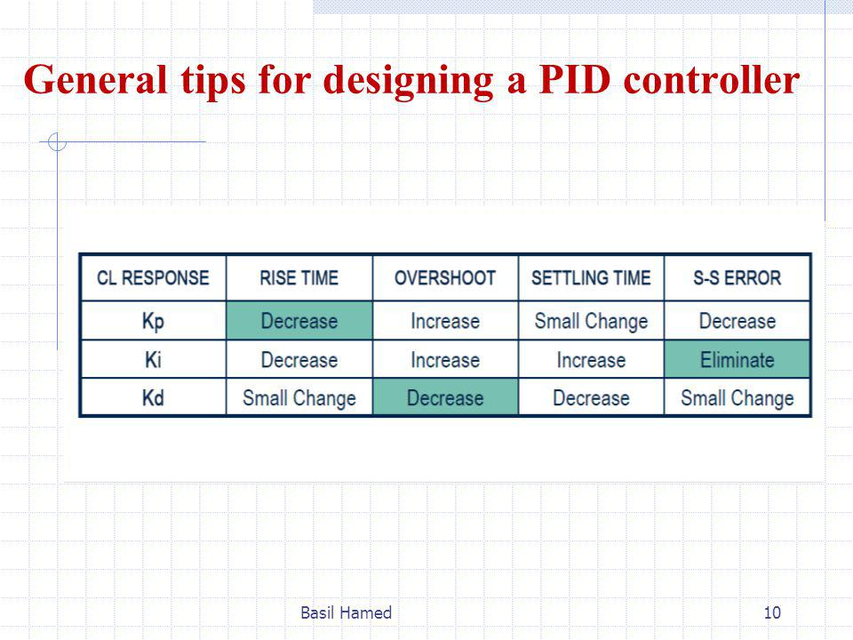 General tips for designing a PID controller