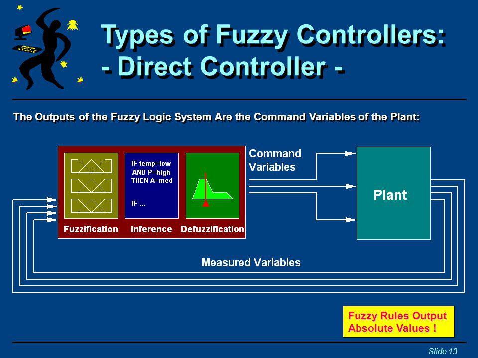 Types of Fuzzy Controllers: - Direct Controller -