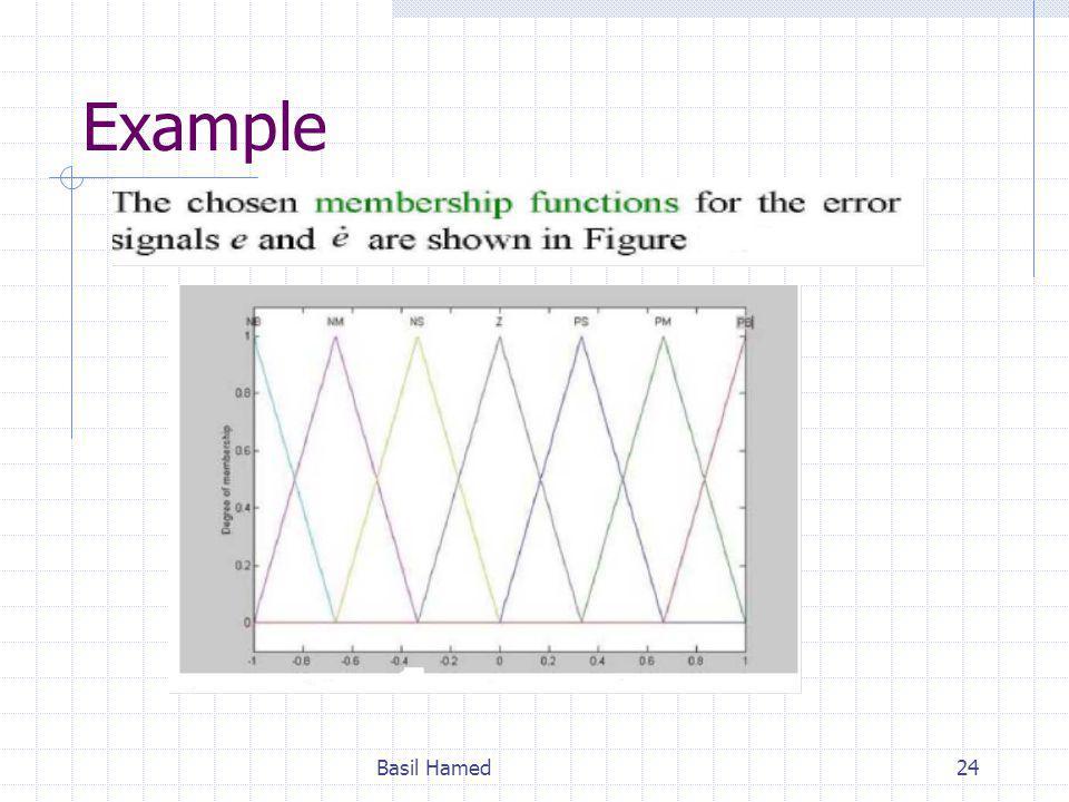 Example Basil Hamed