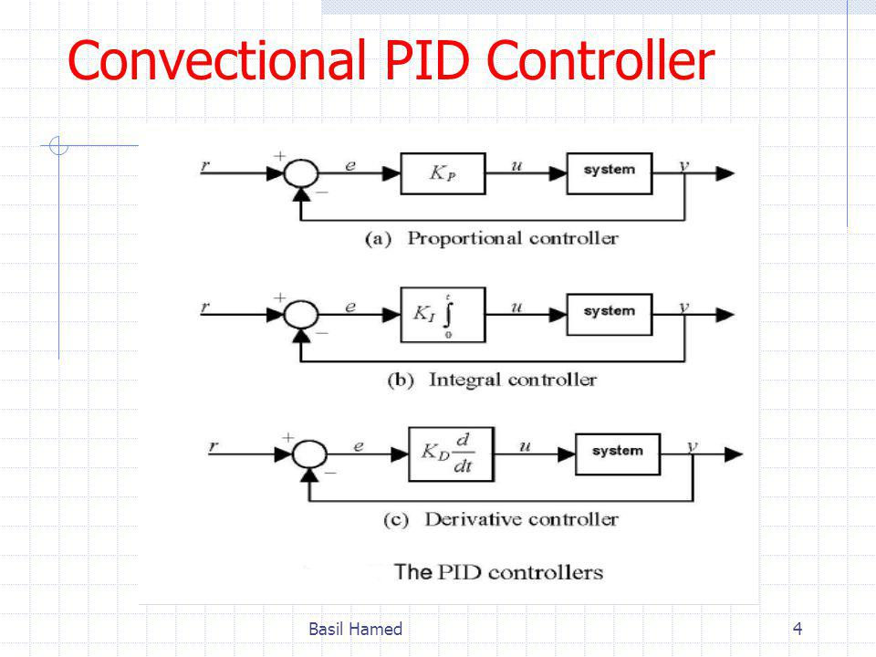 Convectional PID Controller
