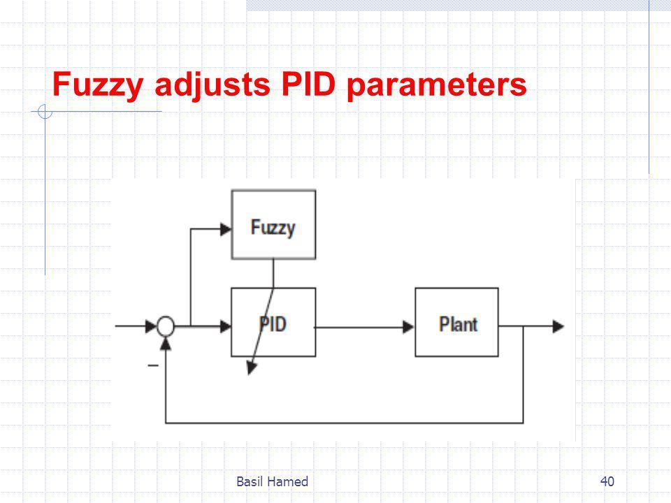 Fuzzy adjusts PID parameters