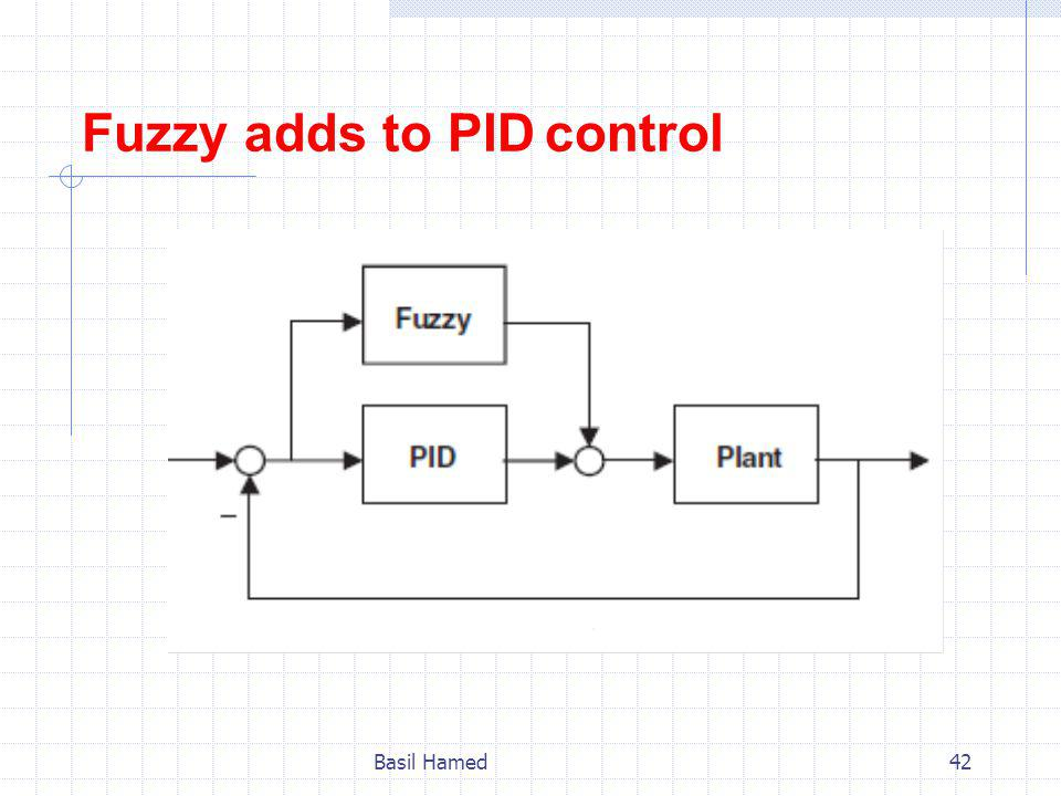 Fuzzy adds to PID control
