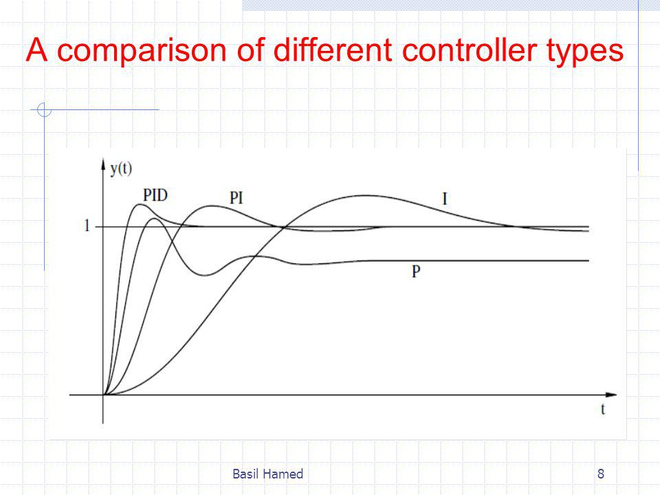 A comparison of different controller types