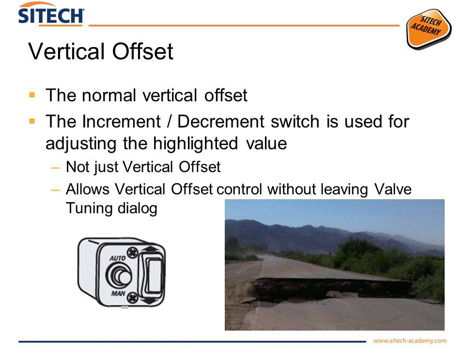 Vertical Offset The normal vertical offset