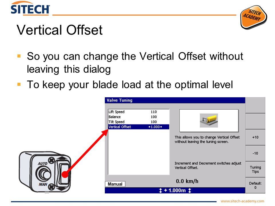 Vertical Offset So you can change the Vertical Offset without leaving this dialog.