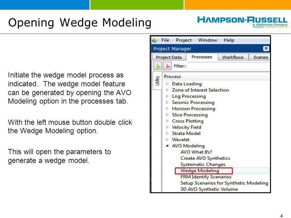 Opening Wedge Modeling
