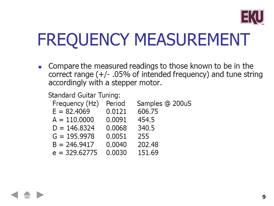 Frequency measurement