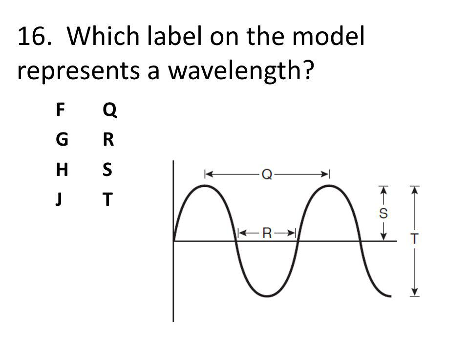 16. Which label on the model represents a wavelength