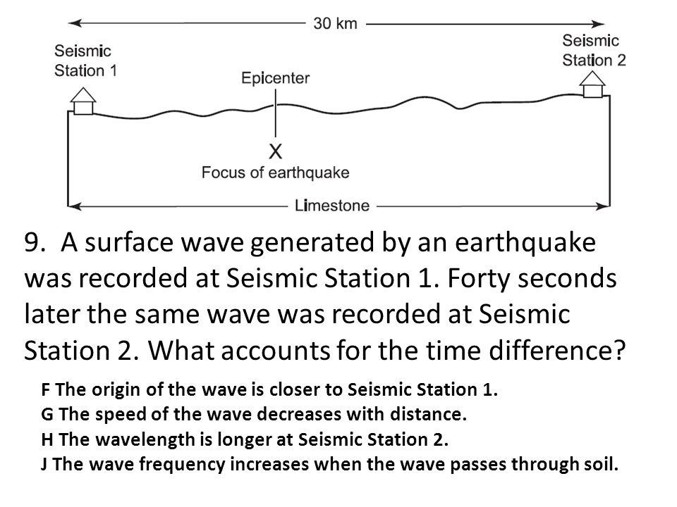 9. A surface wave generated by an earthquake was recorded at Seismic Station 1. Forty seconds later the same wave was recorded at Seismic Station 2. What accounts for the time difference