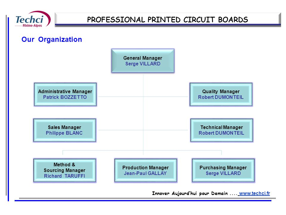 PROFESSIONAL PRINTED CIRCUIT BOARDS Administrative Manager