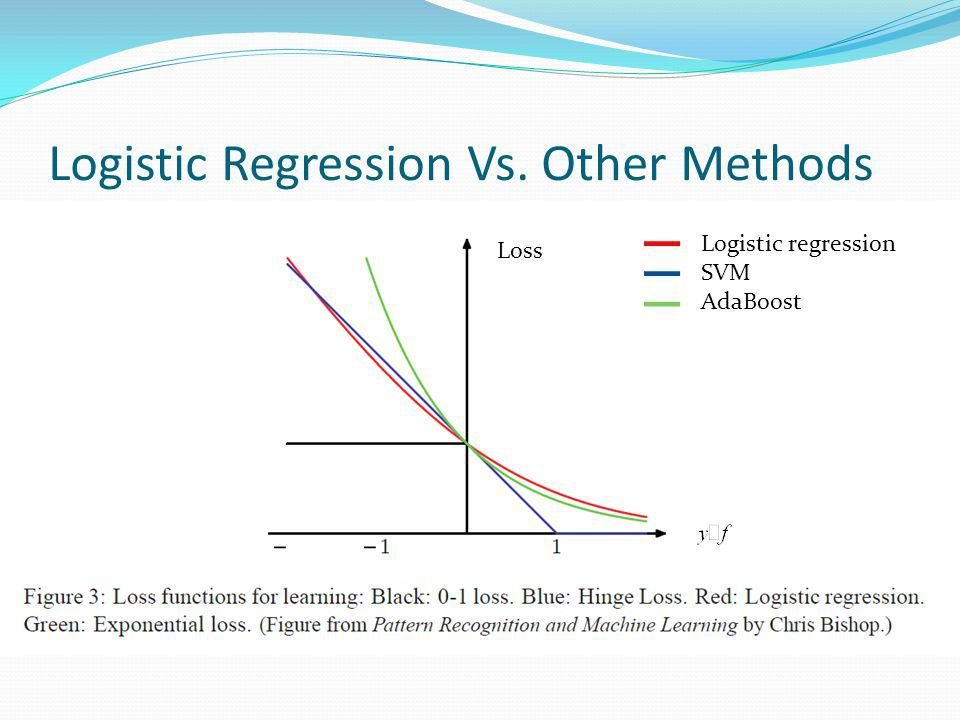 Logistic Regression Vs. Other Methods