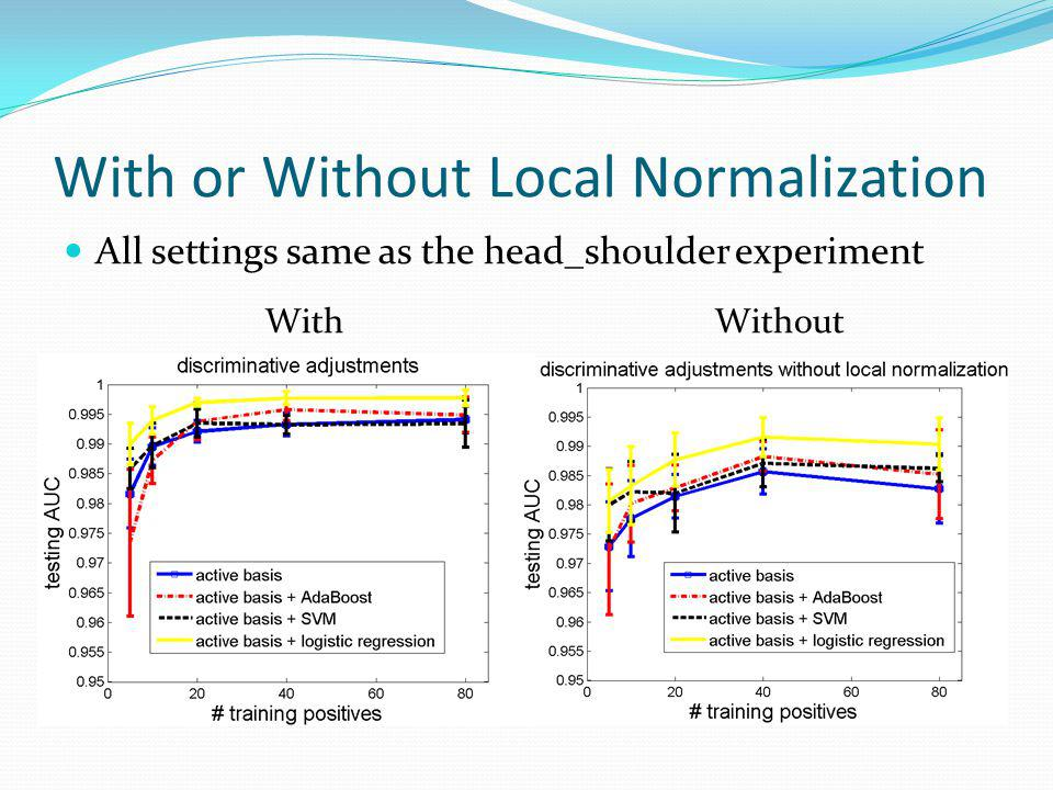 With or Without Local Normalization