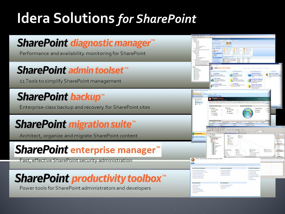 Idera Solutions for SharePoint