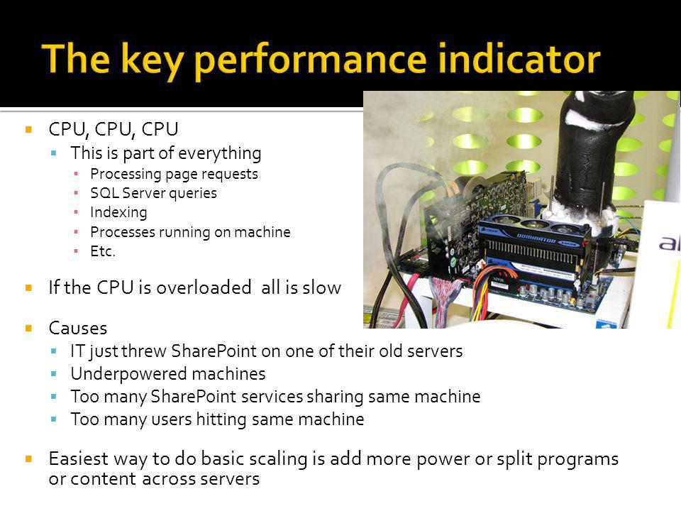 The key performance indicator