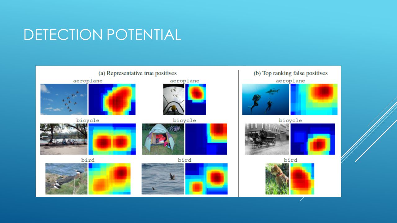 Detection Potential