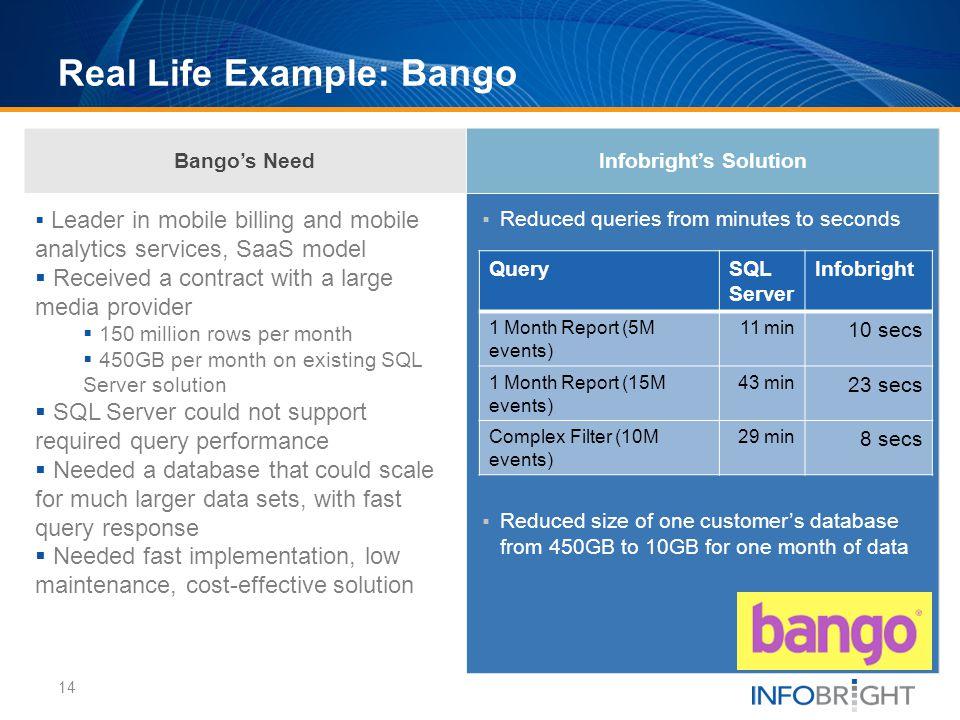 Real Life Example: Bango