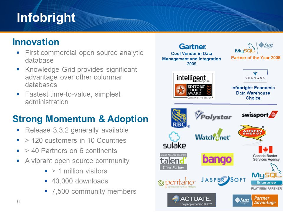 Infobright Innovation Strong Momentum & Adoption