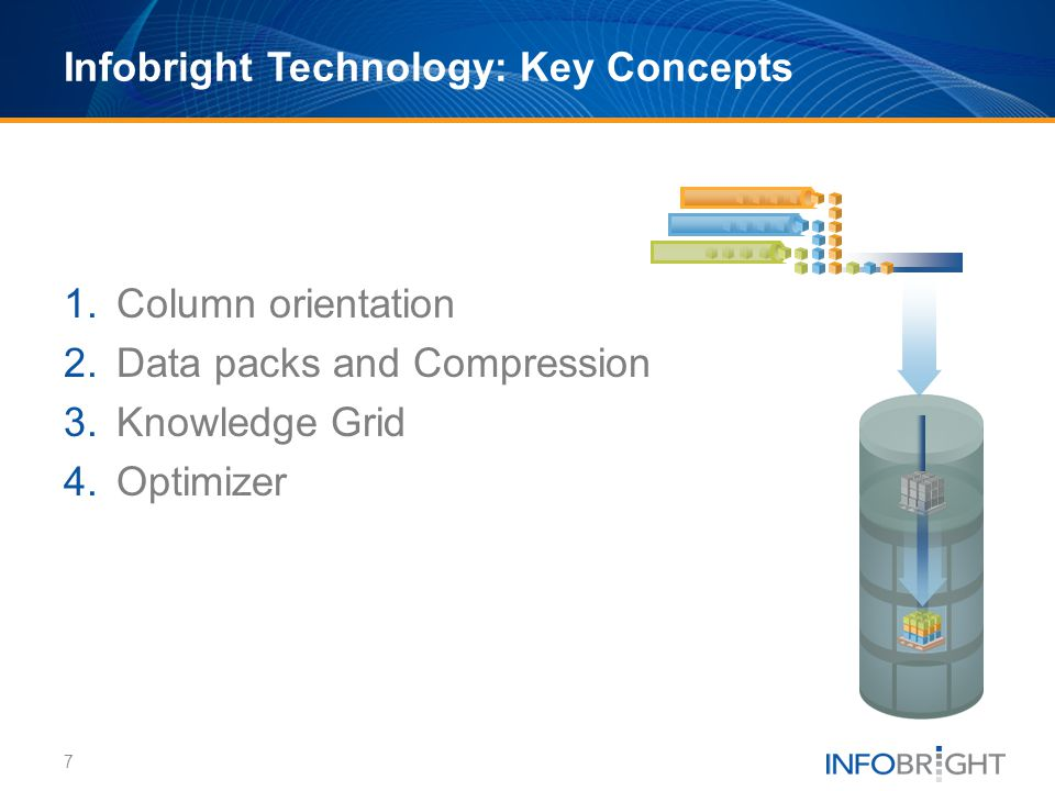 Infobright Technology: Key Concepts