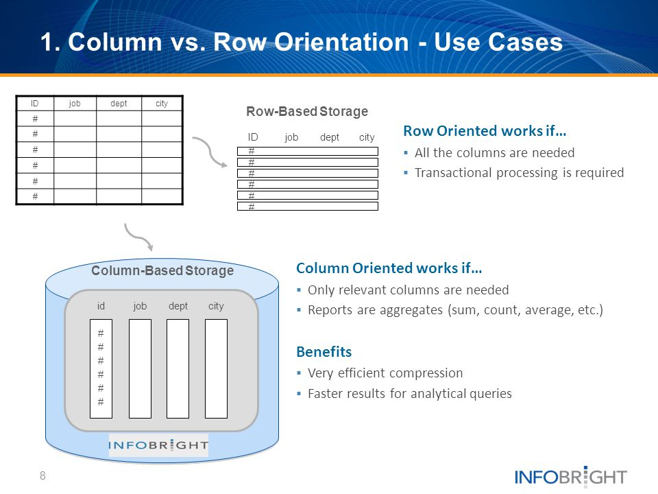 1. Column vs. Row Orientation - Use Cases