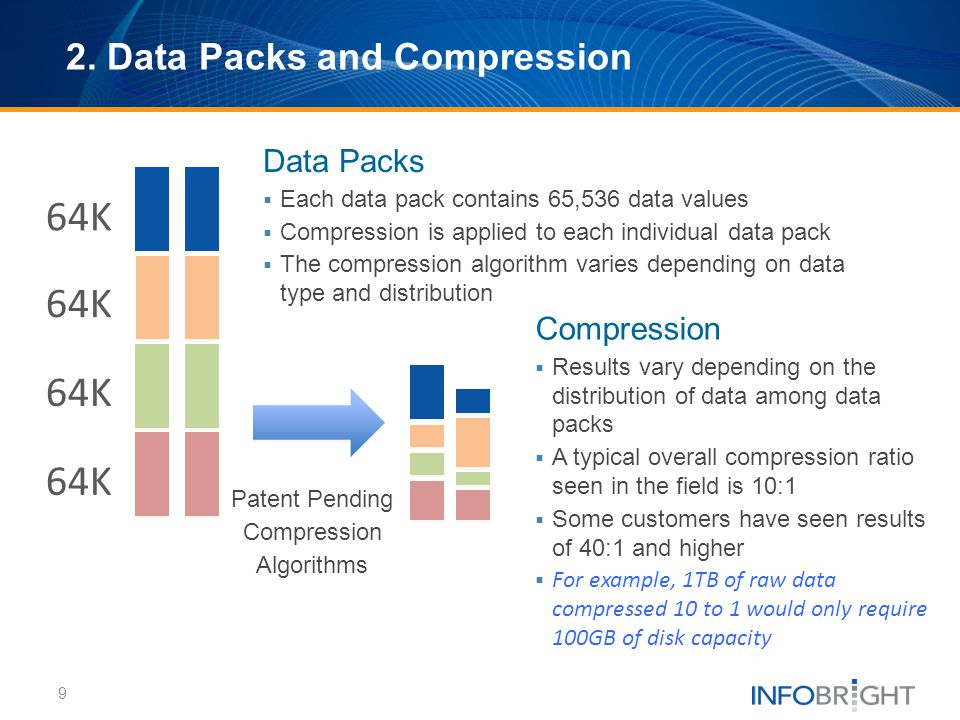 2. Data Packs and Compression