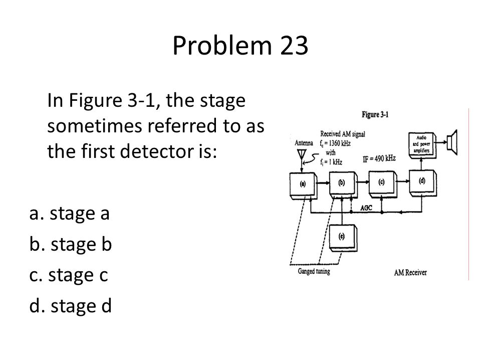 Problem 23 In Figure 3-1, the stage sometimes referred to as the first detector is: a.