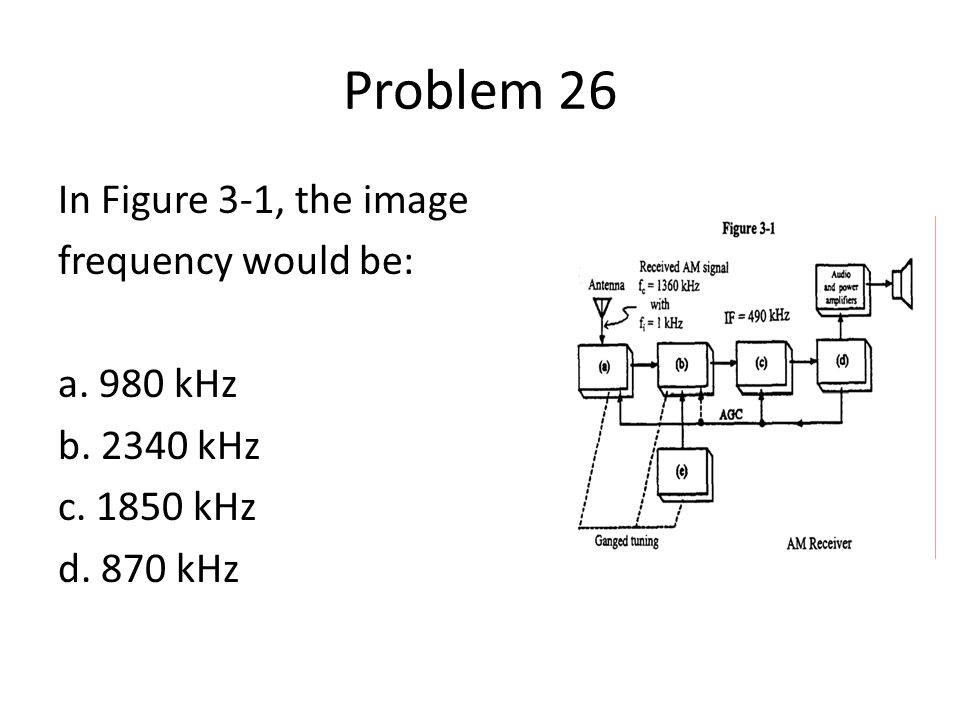 Problem 26 In Figure 3-1, the image frequency would be: a.