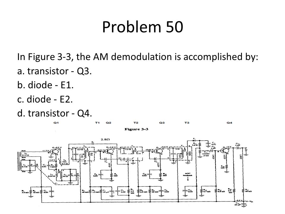 Problem 50 In Figure 3-3, the AM demodulation is accomplished by: a.