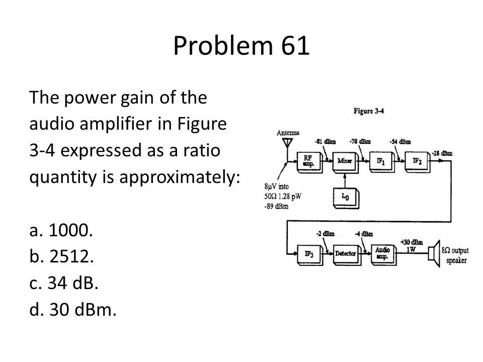 Problem 61