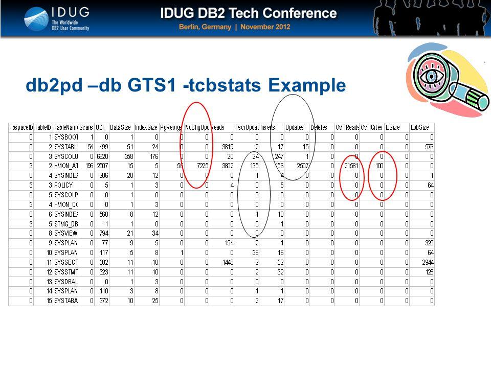 db2pd –db GTS1 -tcbstats Example