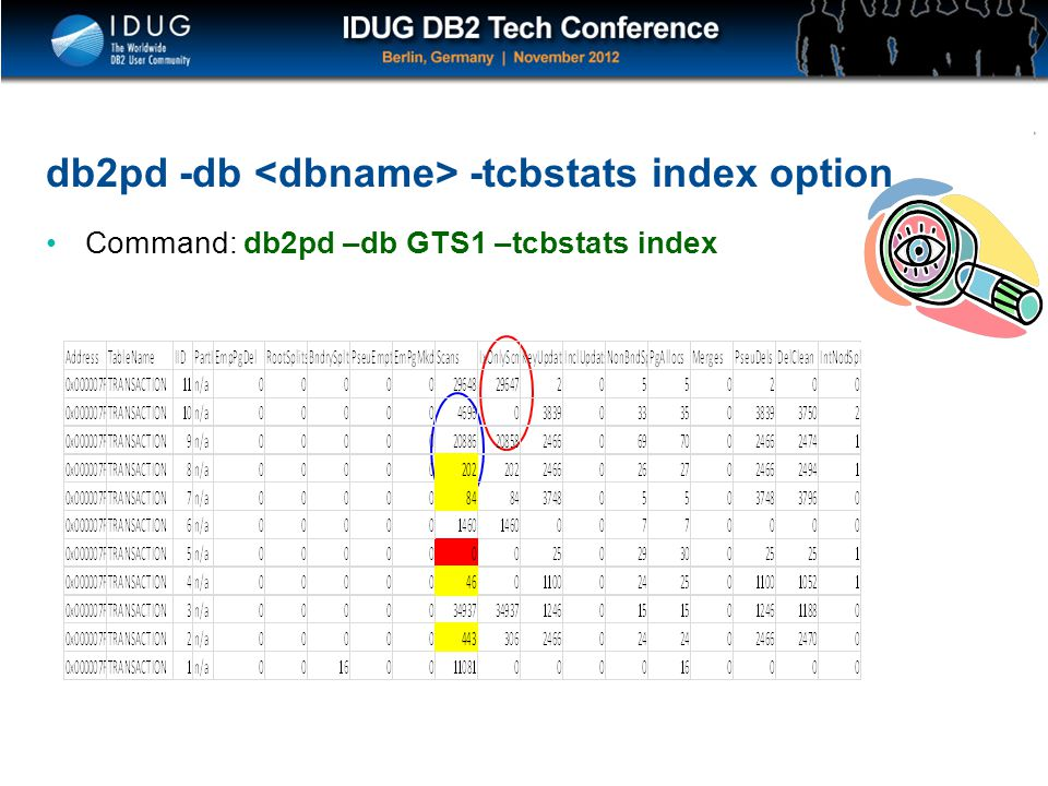 db2pd -db <dbname> -tcbstats index option