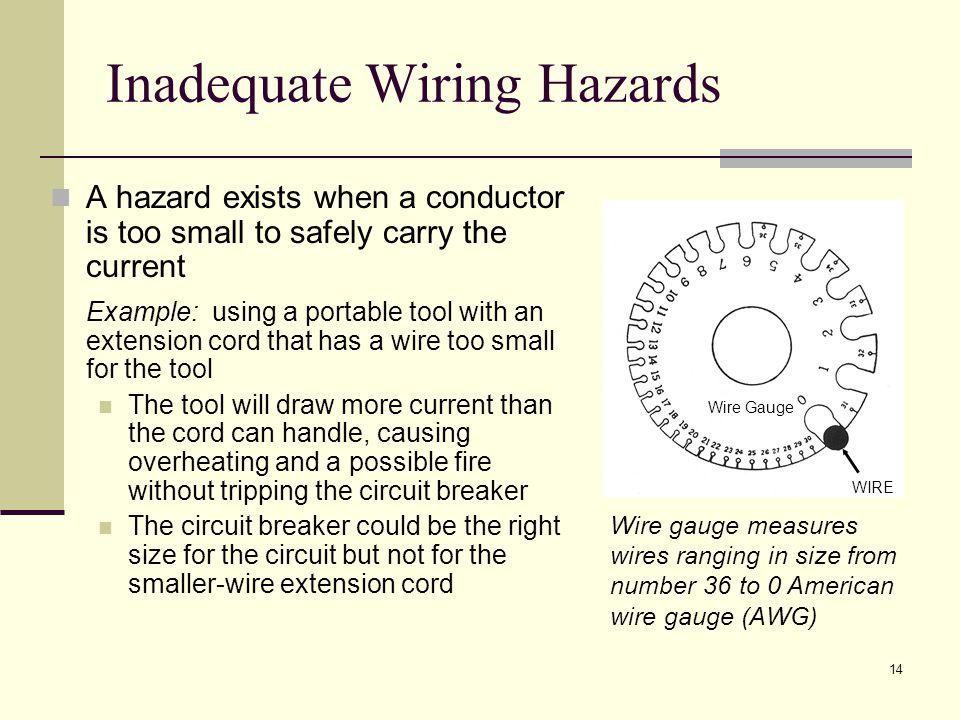 Inadequate Wiring Hazards