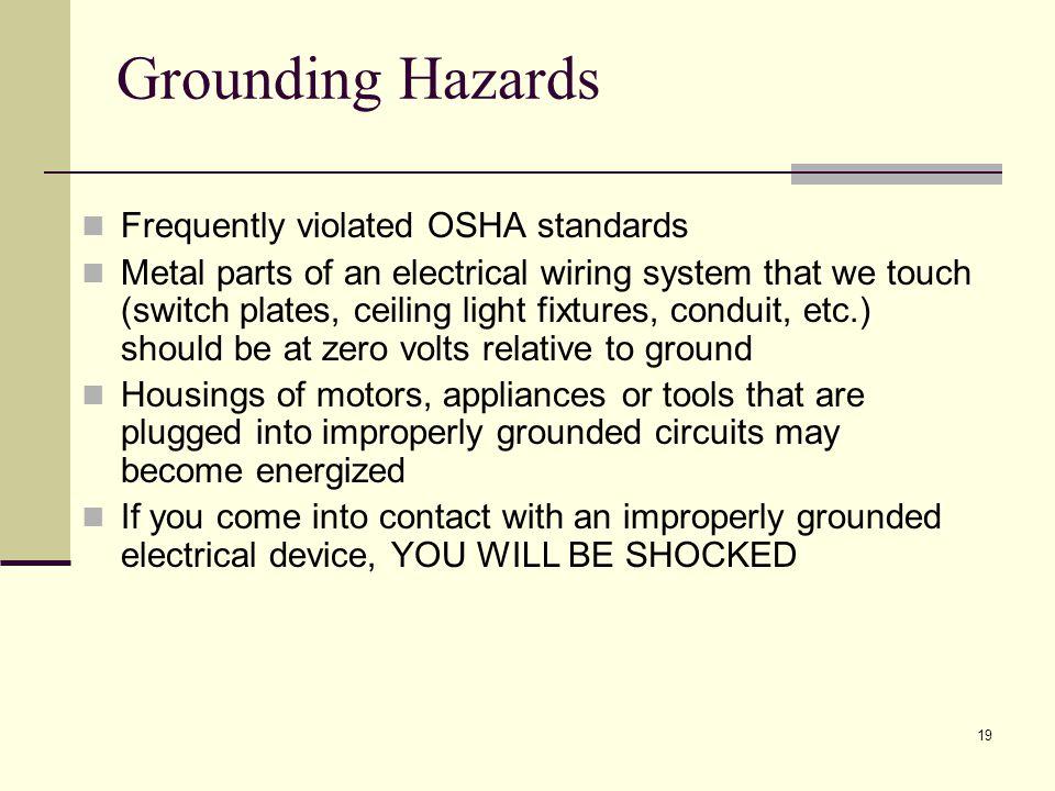 Grounding Hazards Frequently violated OSHA standards