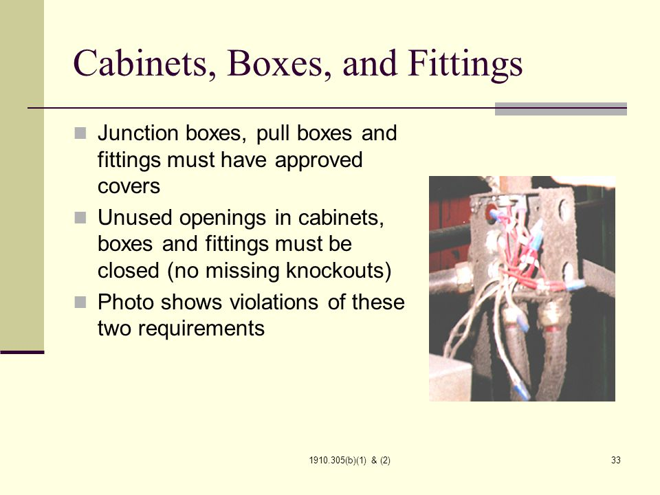 Cabinets, Boxes, and Fittings